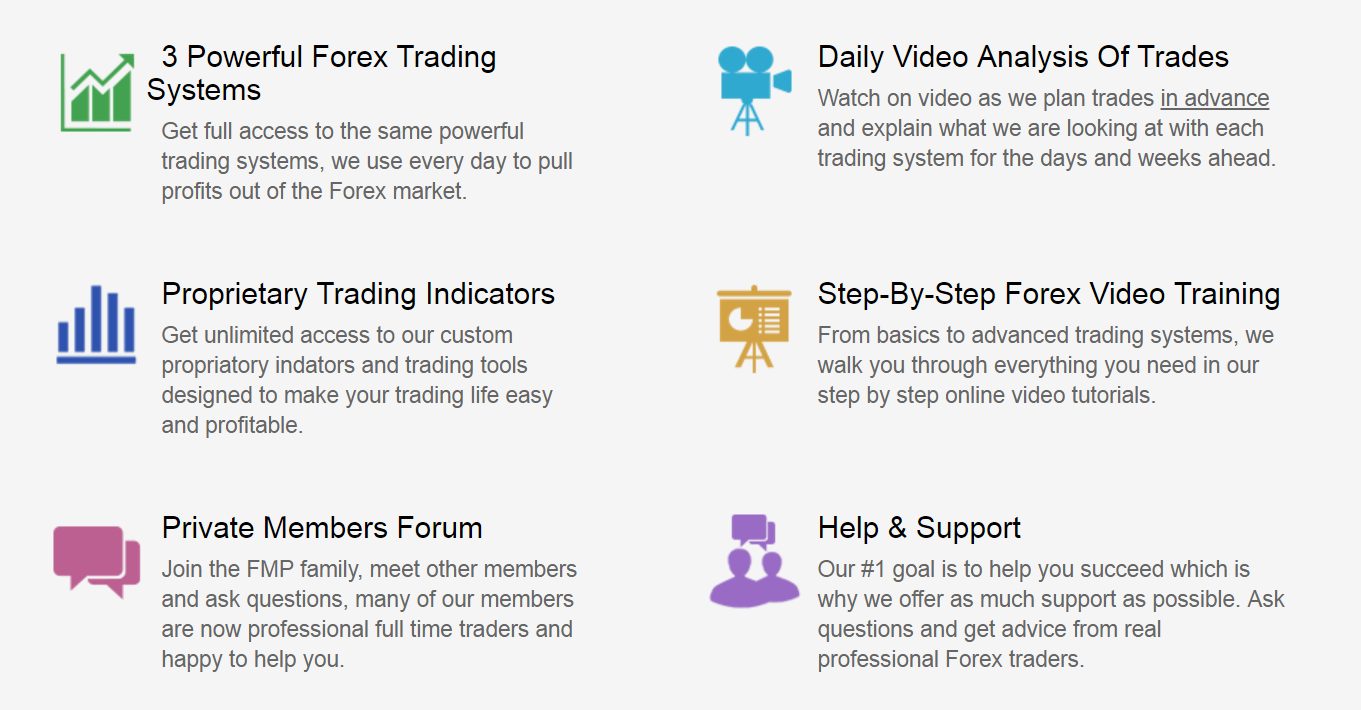 Top 10 forex signals