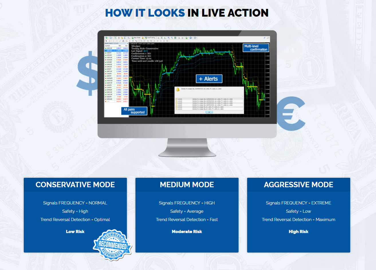 Top free forex signals sites