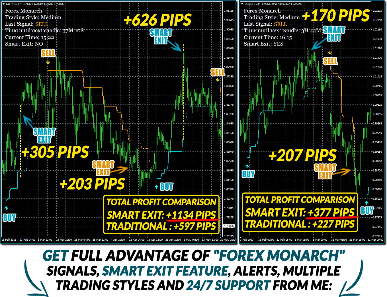 Free forex signals providers